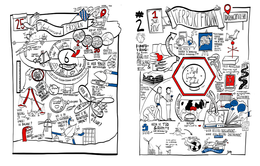 Illustraties van de ateliers in Wolvega en Drachten, gemaakt door Visuele Notulen | Charlotte Porskamp