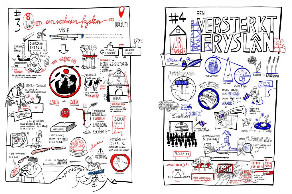 Illustraties van de ateliers in Dokkum en Franeker, gemaakt door Visuele Notulen   Charlotte Porskamp